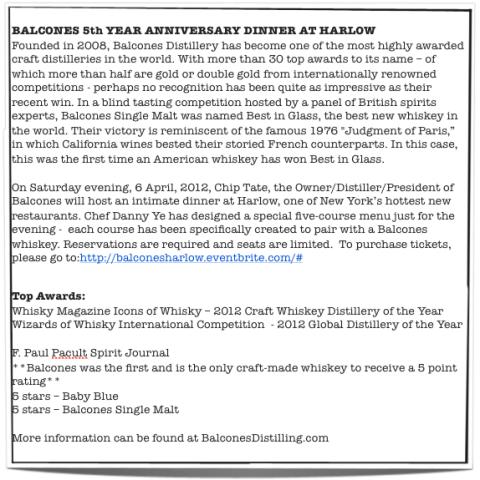 Anniversary_Dinner_Balcones_NYC